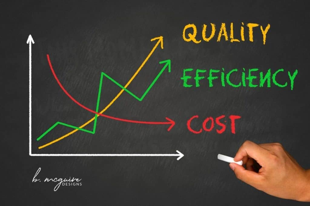 outsourcing website maintenance reduces cost